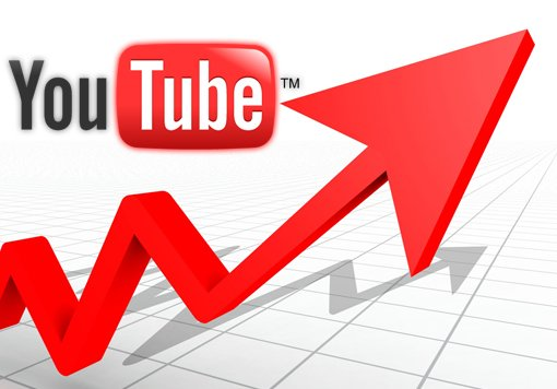 Hone your YouTube Video