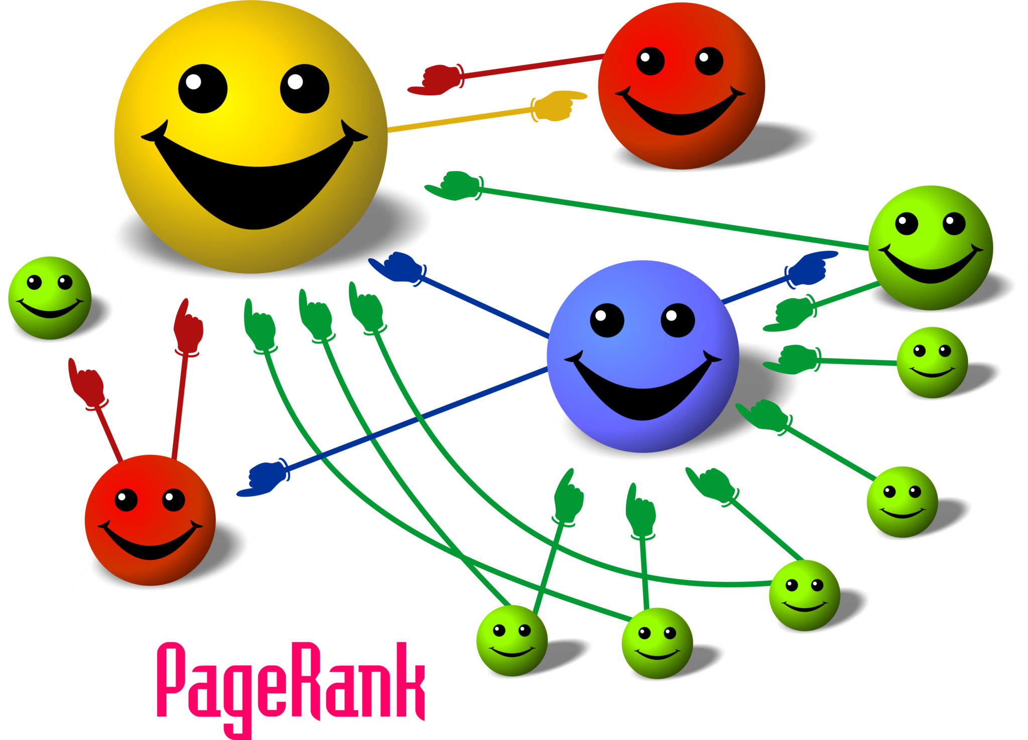 Strategies to Improve your Blog Reputation and Page Rank