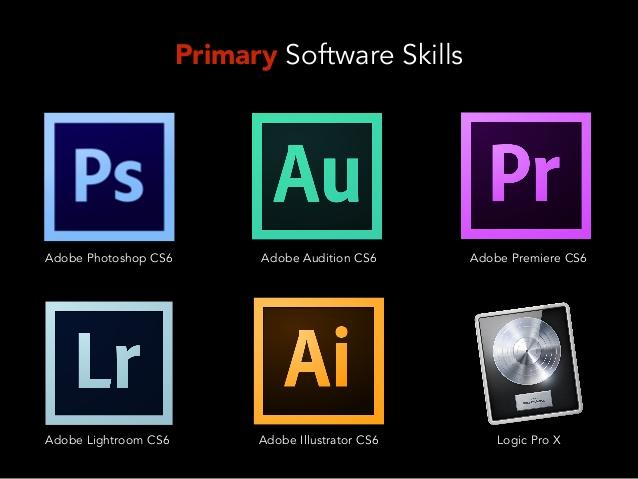 Adobe Photography Bundle