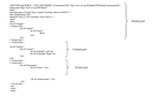 index html